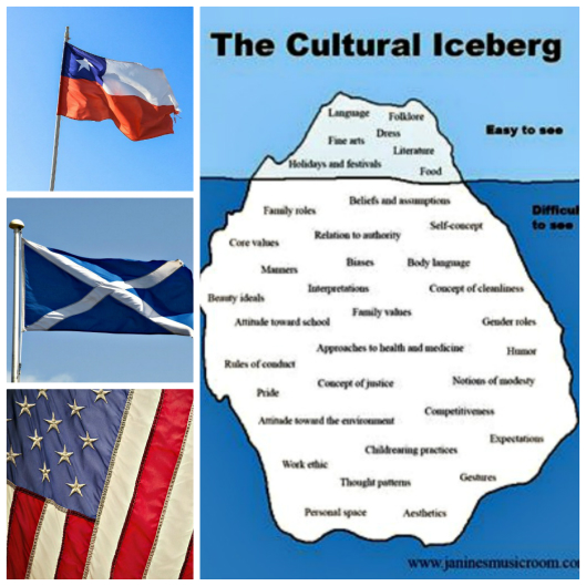 THE CULTURAL ICEBERG: Hidden depths of misunderstanding are more rife in Chile than in Scotland. Photos from Pixabay or supplied.